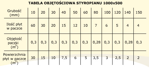 Styropian Grafitowy Fasada Eps 032 Styrhop Cena Za M3 Styropiany
