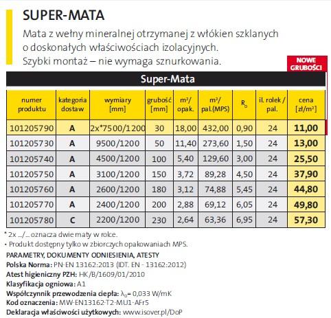 Welna Mineralna Isover Super Mata Lambda 033 Gr 18cm Cena Za M3